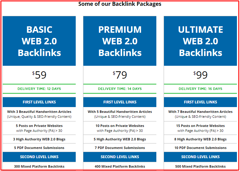 Buy high quality backlinks cheap